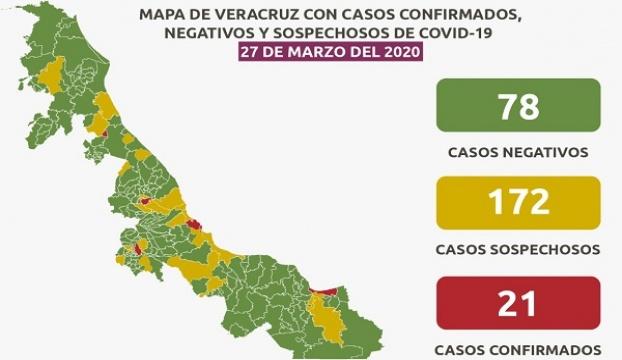 SE CONFIRMA PRIMER CASO DE COVID19 EN XALAPA